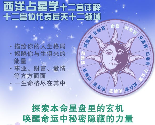 占星学命盘详解