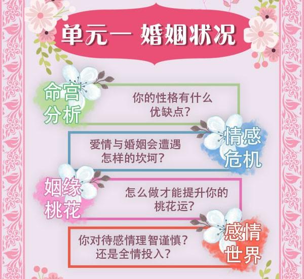测试婚姻姻缘预测