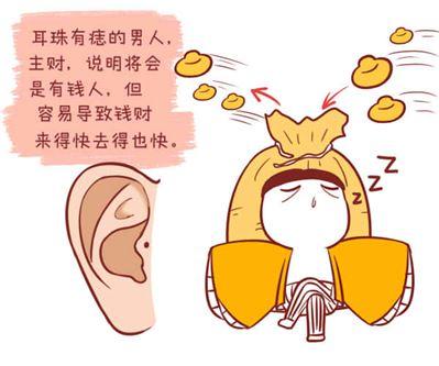 男性耳朵痣相图解大全