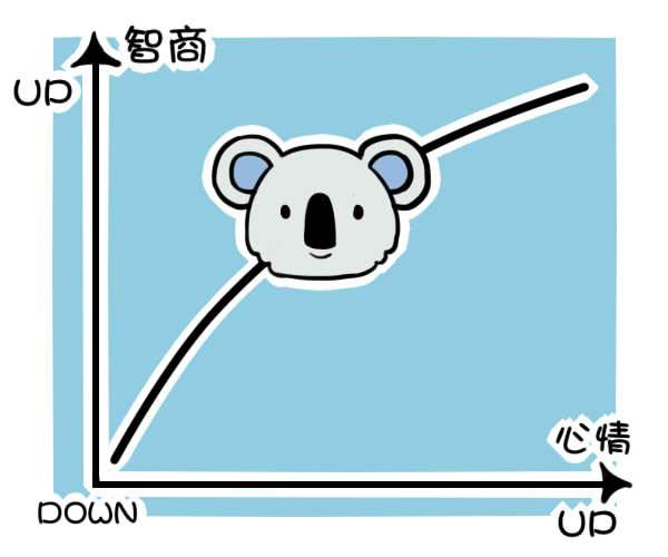 a data-cke-saved-href=https://www.shen88.cn/xingzuo/cancer/ target='_blank'href=https://www.shen88.cn/xingzuo/cancer/巨蟹/a座头脑最差排名:第五名