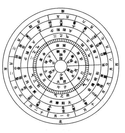 八字纳音是什么意思,纳音五行生克制化