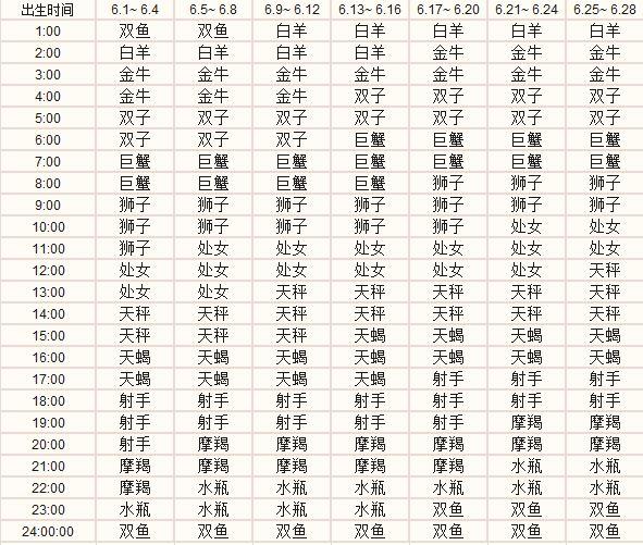 www97xing_cn/xingzuo/shangshengxingzuo/ target=\'_blank\' href=https://www.