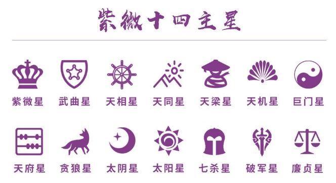 紫微斗数入门教程:十四主星详解