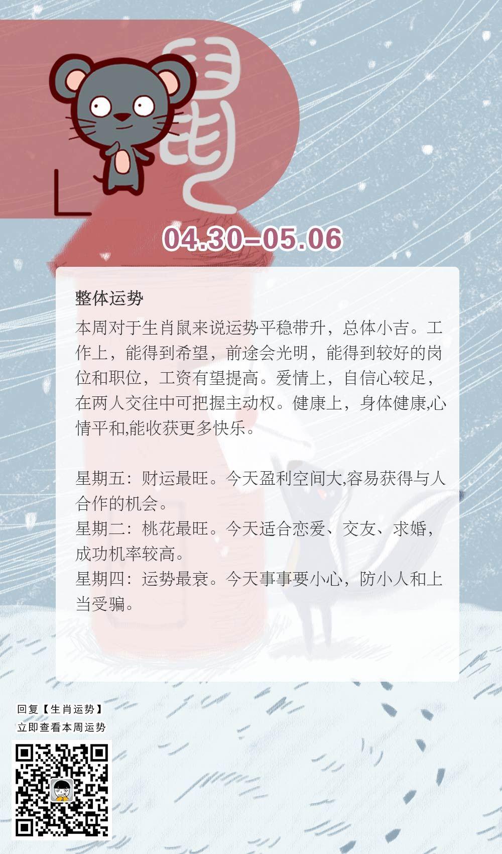 生肖鼠本周运势【2018.04.30-05.06】