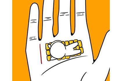 手掌财运线看财运亨通的手相长什么样?