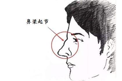 鼻梁有节的男人克妻不宜嫁是真的吗?