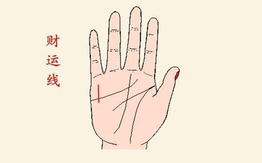 财运线是哪一条,什么样的手相有偏财运?