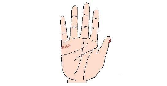 手相姻缘线有岛纹代表恋爱婚姻皆不顺?