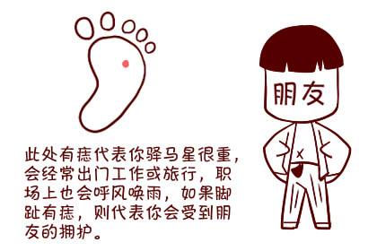 痣相图解:人身上长哪些痣意味着有福气?(二)