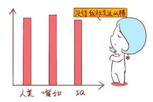 天秤座今日星座运势查询(2019.03.19):感情上不要操之过急
