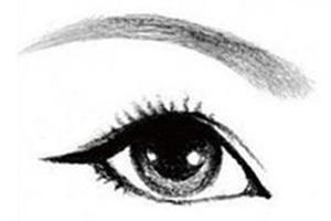狐狸眼的女人性格怎么样,聪明狡黠,胆小怕事?