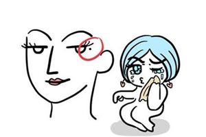 痣相分析眼睛右边有痣代表什么,感情生活比较混乱?