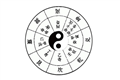 奇门遁甲六甲六仪之辛甲是什么意思