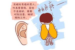 耳根有痣的男人好不好,是否意味着健康状况不佳?