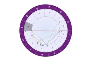 星盘解析火星落入第十二宫(玄秘宫):隐藏自己的欲望及目标
