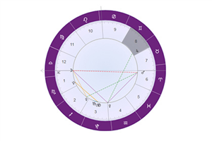 星盘详解木星八宫(厄疾宫)代表什么:天生的信仰和乐观主义!
