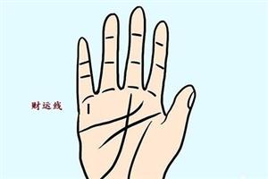 女人手相财运线看左手还是右手?