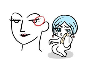 泪痣的三种位置图解,位置不同含义不同!