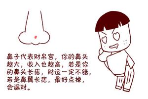 男人鼻子长痣代表什么意思?体弱多病?