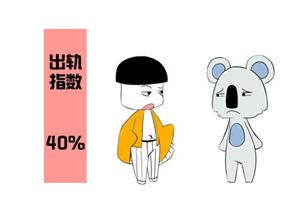 巨蟹座未来一周运势查询【2020.02.17-2020.02.23】:恋情进展缓慢